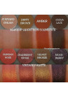 MakeupAddiction Vintage Palette swatches by @angelamarytanner